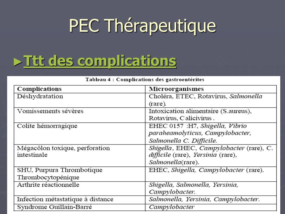 PEC Thérapeutique Ttt des complications