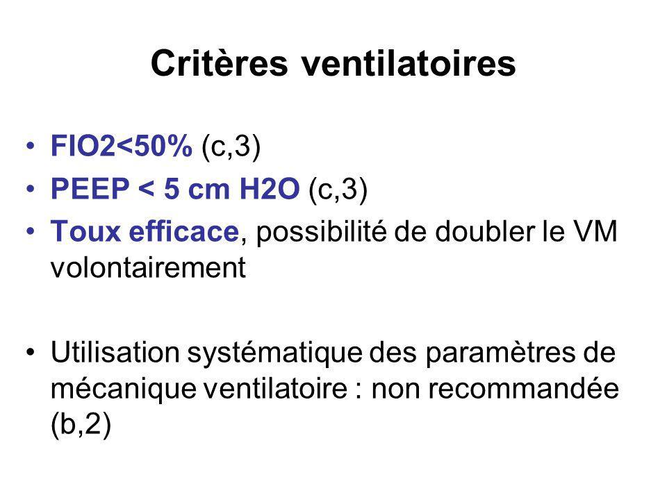 Critères ventilatoires