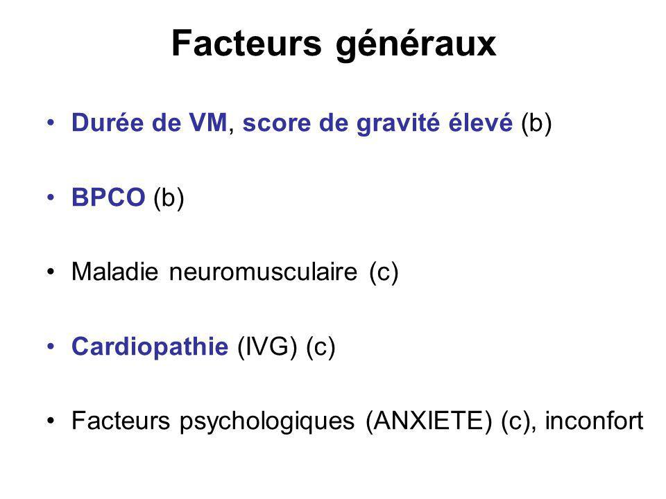 Facteurs généraux Durée de VM, score de gravité élevé (b) BPCO (b)