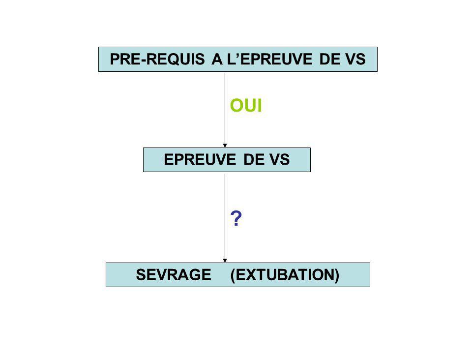 PRE-REQUIS A L'EPREUVE DE VS