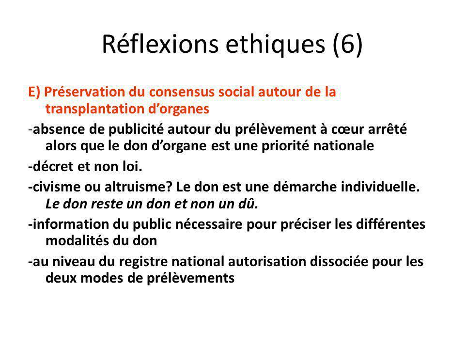 Réflexions ethiques (6)