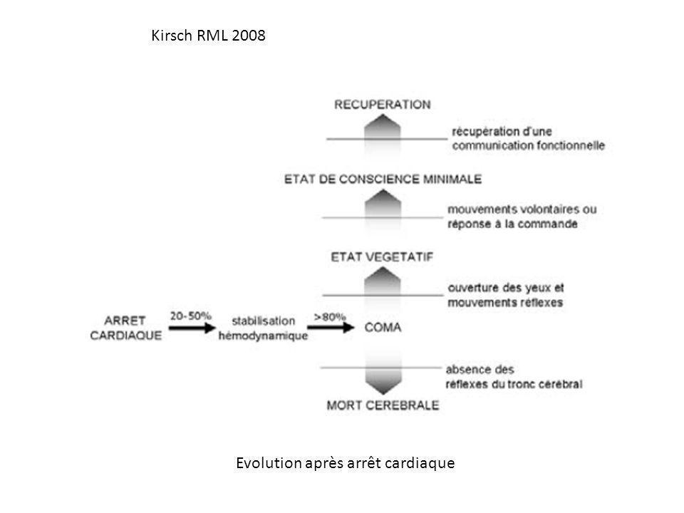 Kirsch RML 2008 Evolution après arrêt cardiaque
