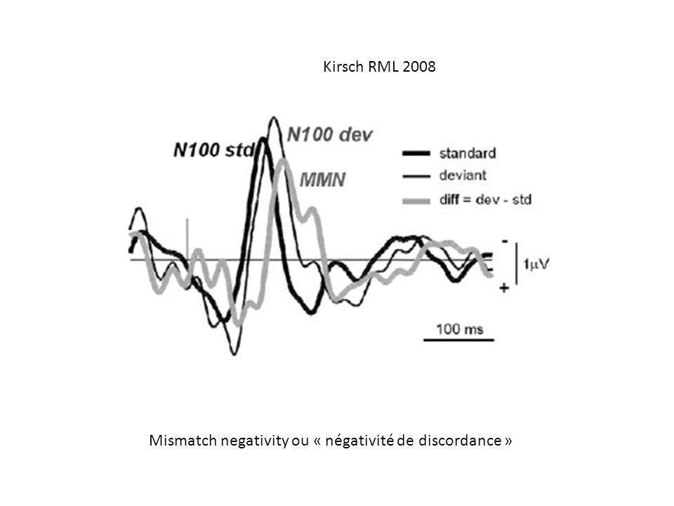 Kirsch RML 2008 Mismatch negativity ou « négativité de discordance »