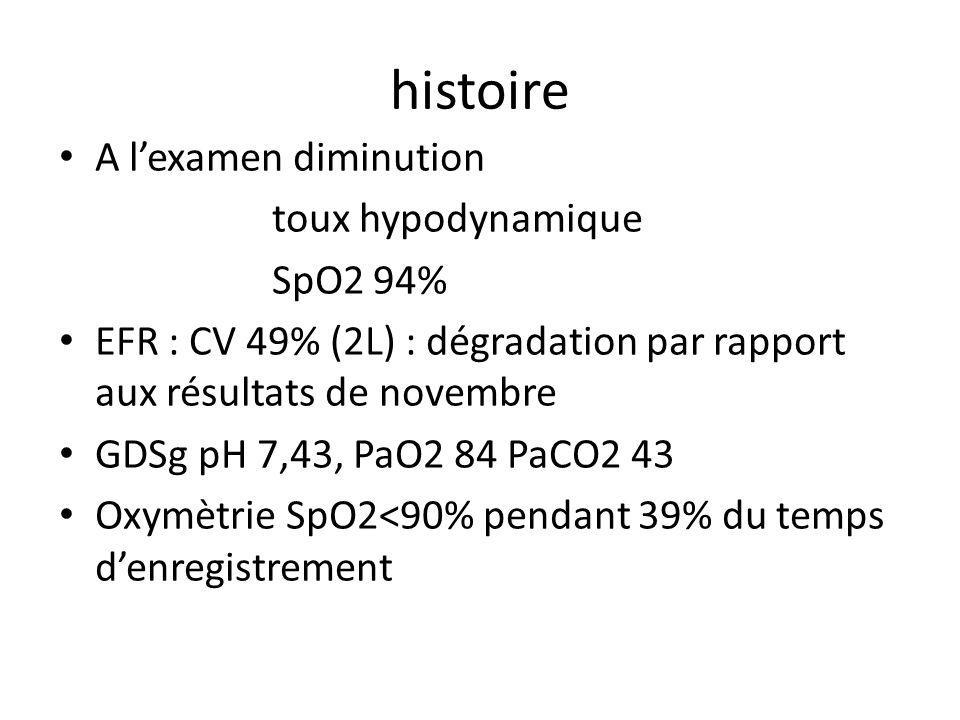 histoire A l'examen diminution toux hypodynamique SpO2 94%
