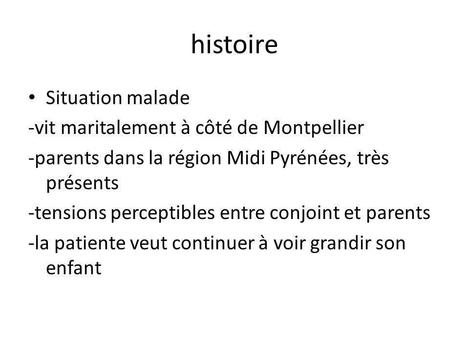 histoire Situation malade -vit maritalement à côté de Montpellier