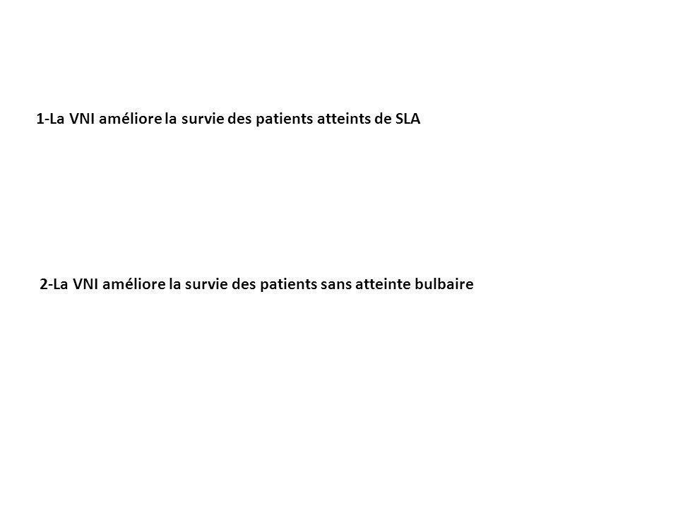 1-La VNI améliore la survie des patients atteints de SLA