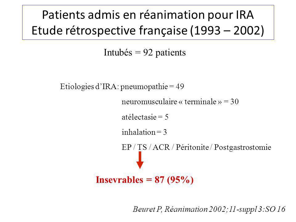 Patients admis en réanimation pour IRA Etude rétrospective française (1993 – 2002)