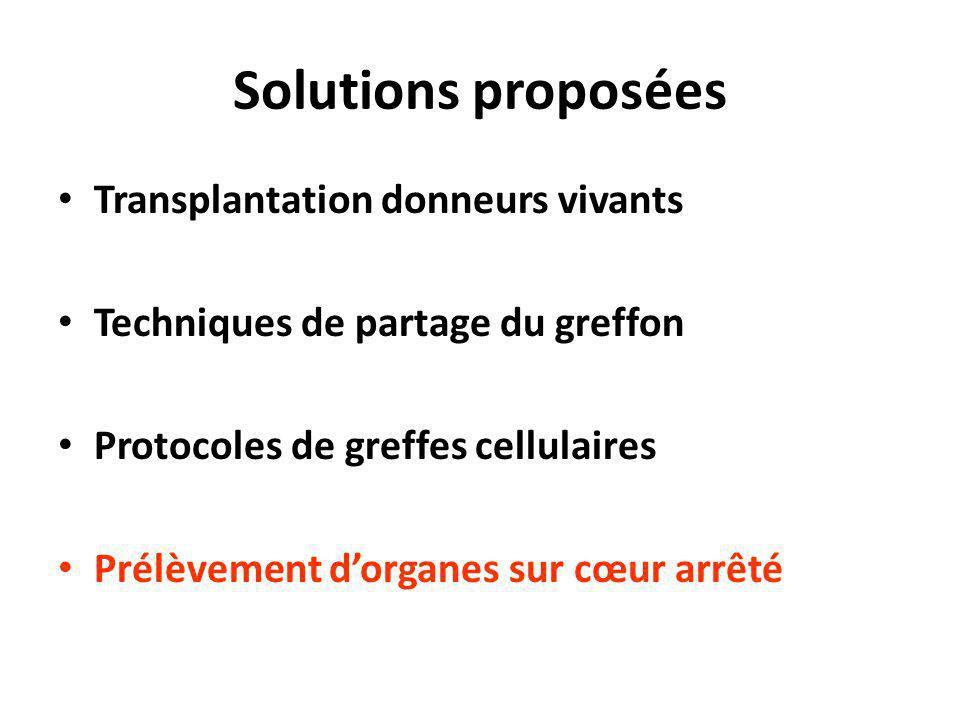 Solutions proposées Transplantation donneurs vivants