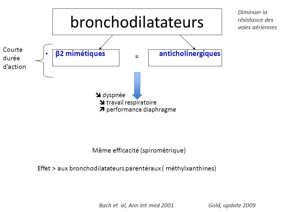 bronchodilatateurs Courte durée d'action =