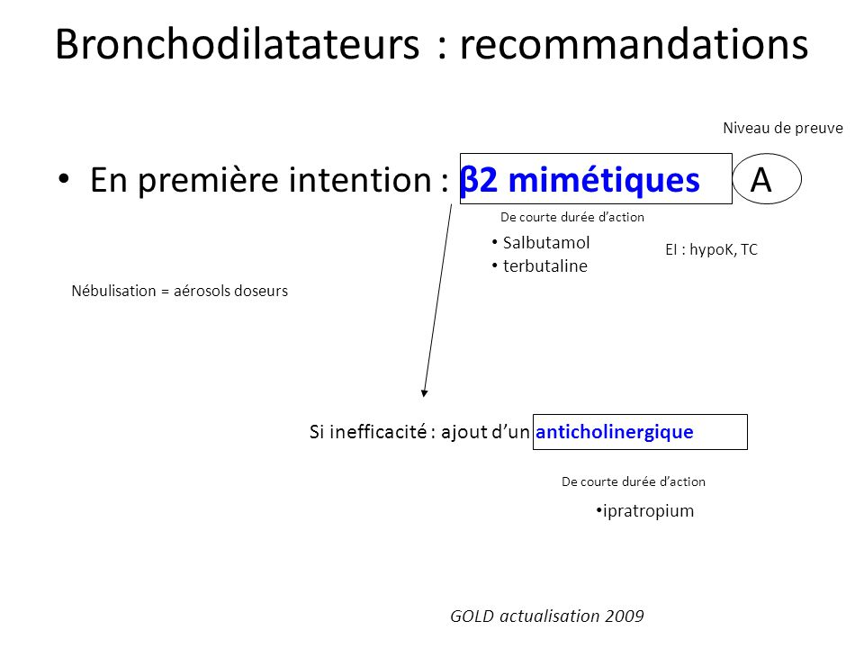 Bronchodilatateurs : recommandations