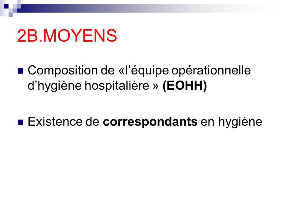 2B.MOYENS Composition de «l'équipe opérationnelle d'hygiène hospitalière » (EOHH) Existence de correspondants en hygiène.
