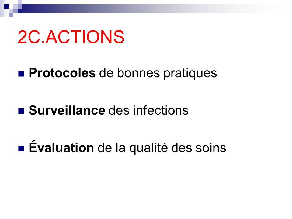 2C.ACTIONS Protocoles de bonnes pratiques Surveillance des infections