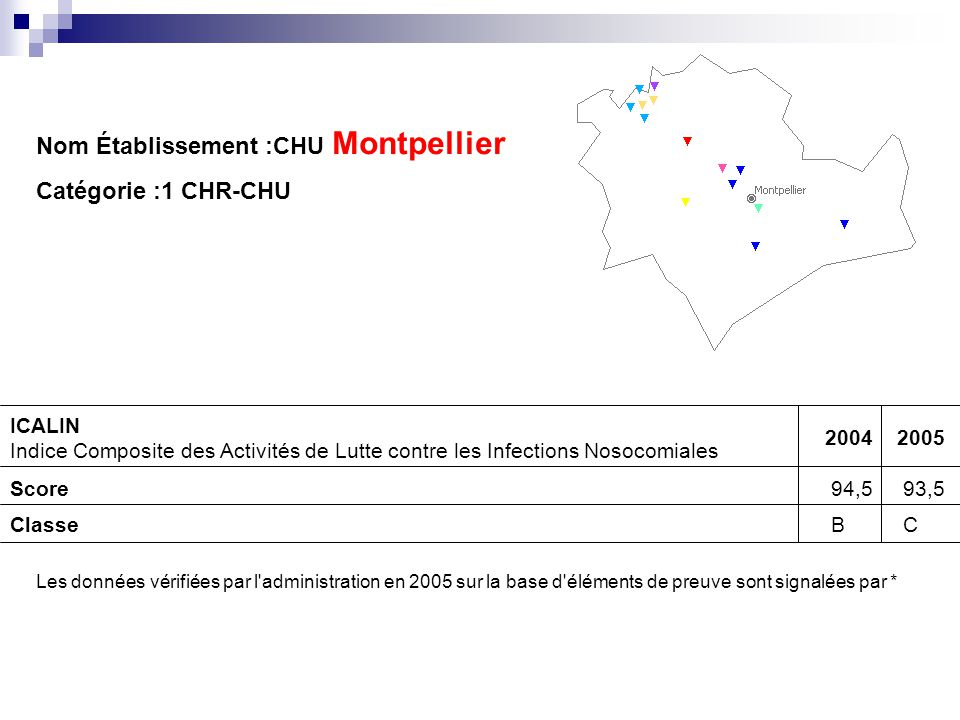 Nom Établissement :CHU Montpellier Catégorie :1 CHR-CHU