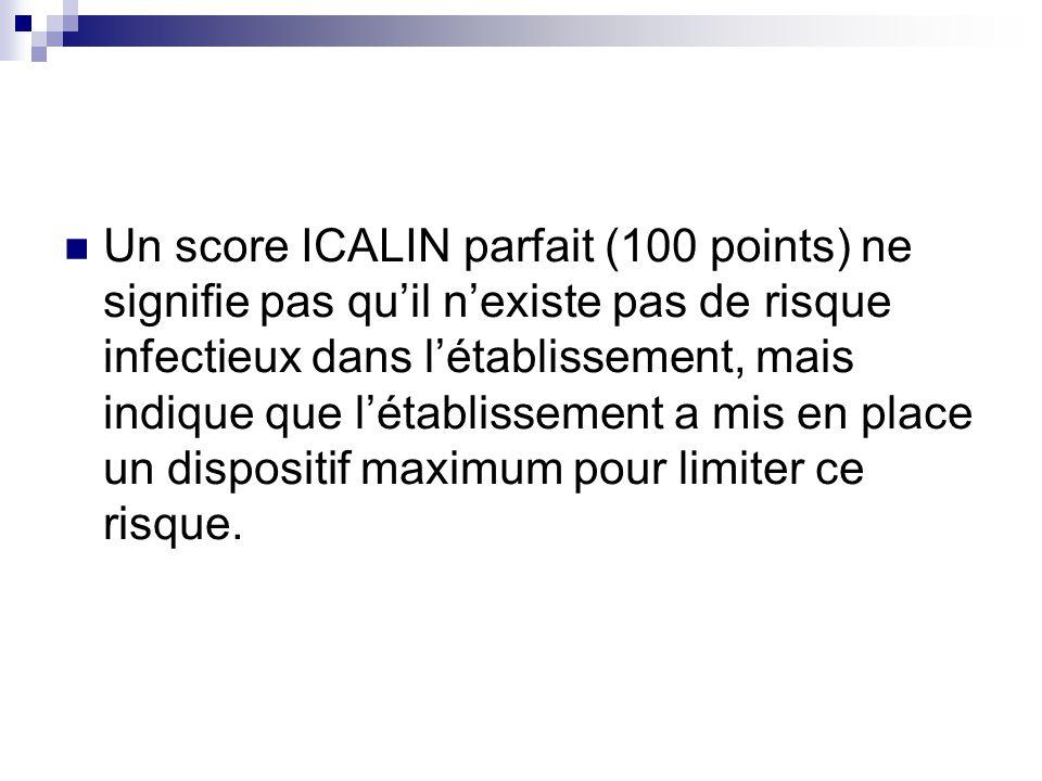 Un score ICALIN parfait (100 points) ne signifie pas qu'il n'existe pas de risque infectieux dans l'établissement, mais indique que l'établissement a mis en place un dispositif maximum pour limiter ce risque.