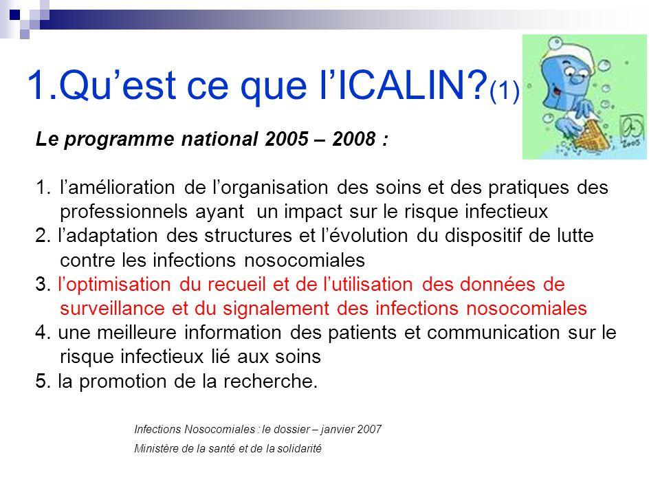 1.Qu'est ce que l'ICALIN (1)