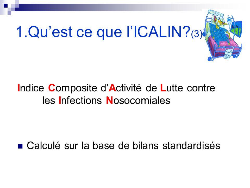 1.Qu'est ce que l'ICALIN (3)