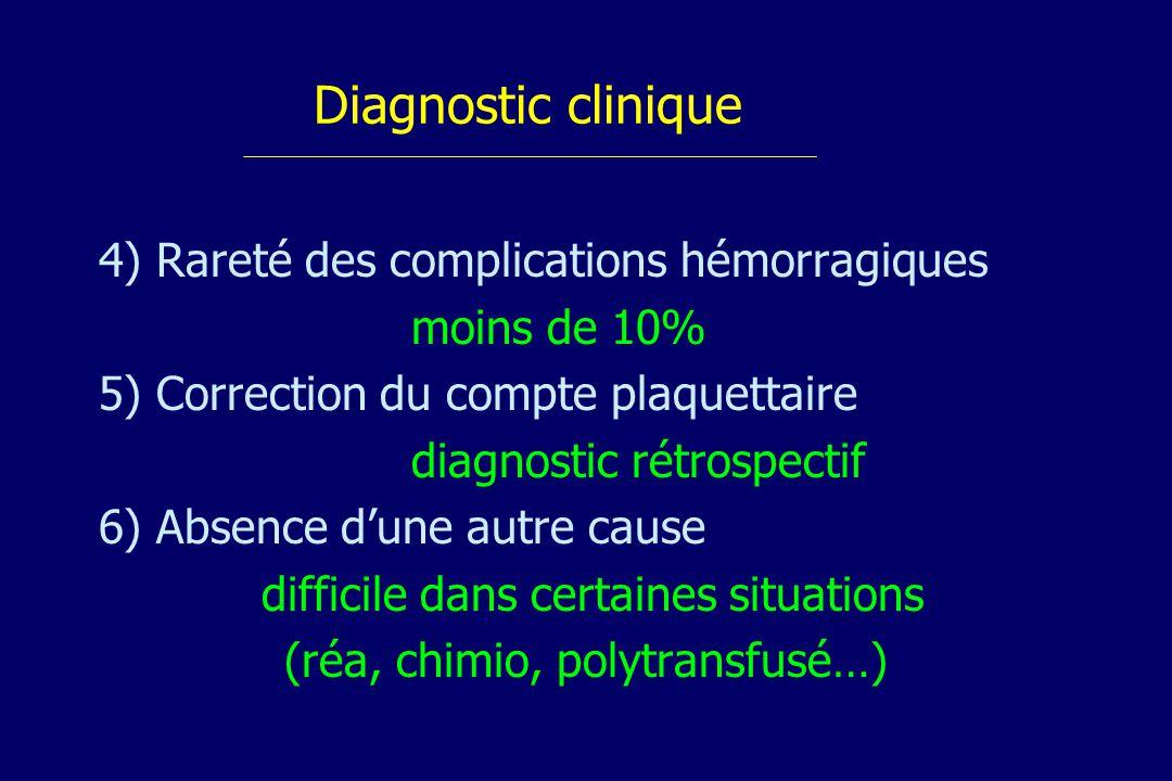 Diagnostic clinique 4) Rareté des complications hémorragiques