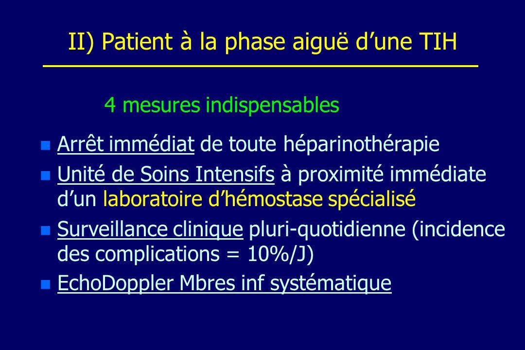 II) Patient à la phase aiguë d'une TIH