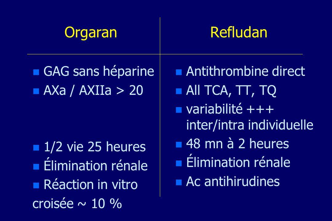 Orgaran Refludan GAG sans héparine AXa / AXIIa > 20