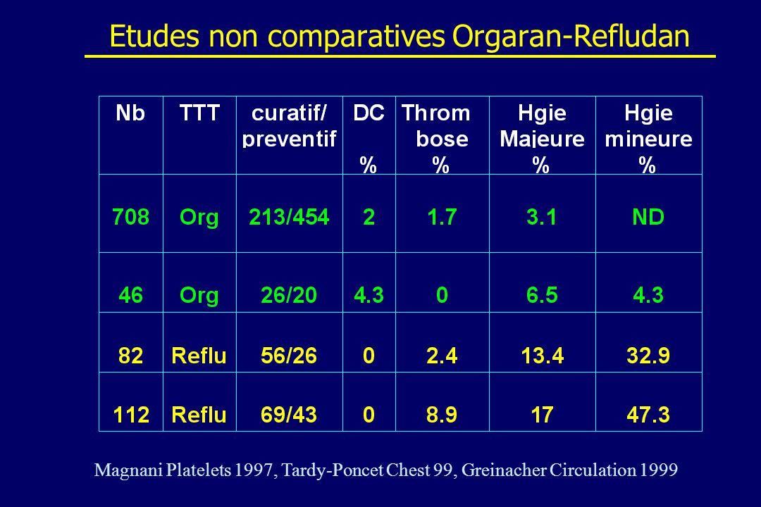 Etudes non comparatives Orgaran-Refludan