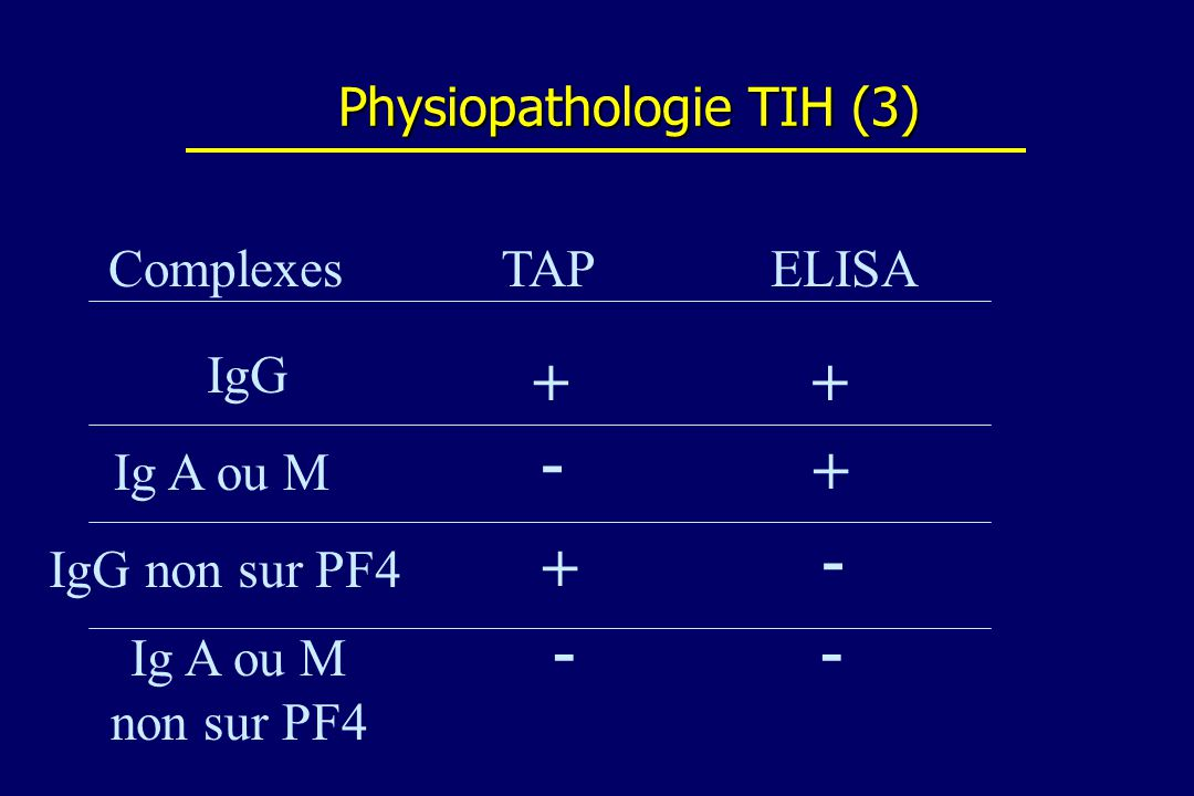 Physiopathologie TIH (3)