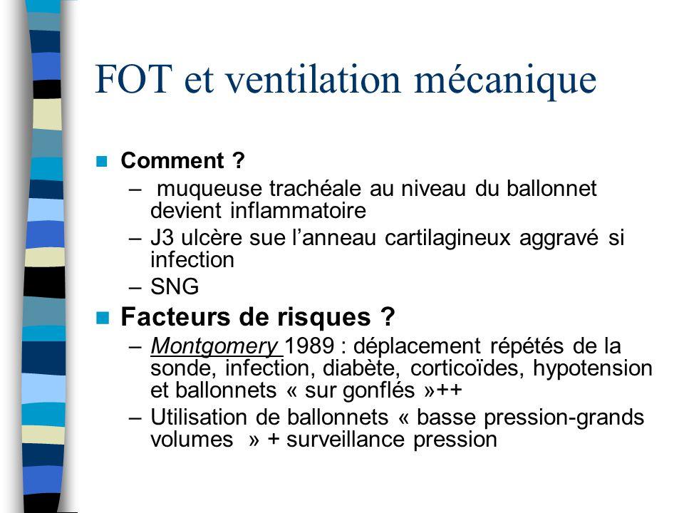 FOT et ventilation mécanique