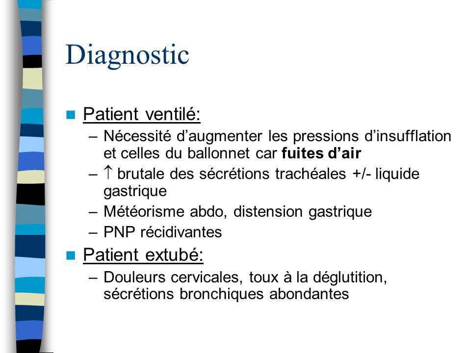 Diagnostic Patient ventilé: Patient extubé: