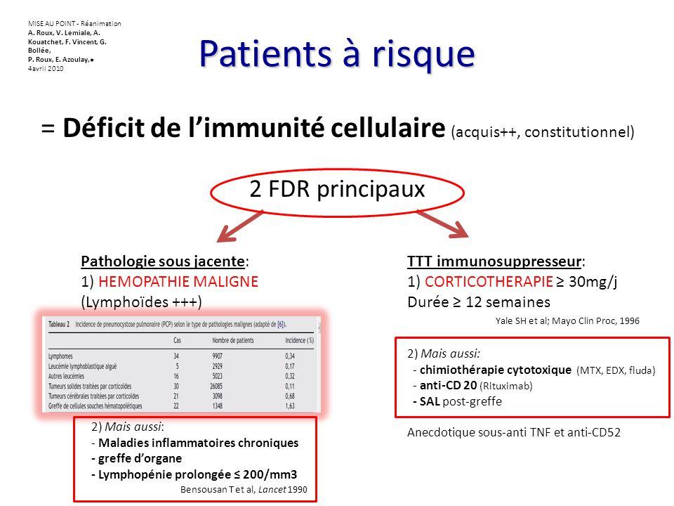 = Déficit de l'immunité cellulaire (acquis++, constitutionnel)