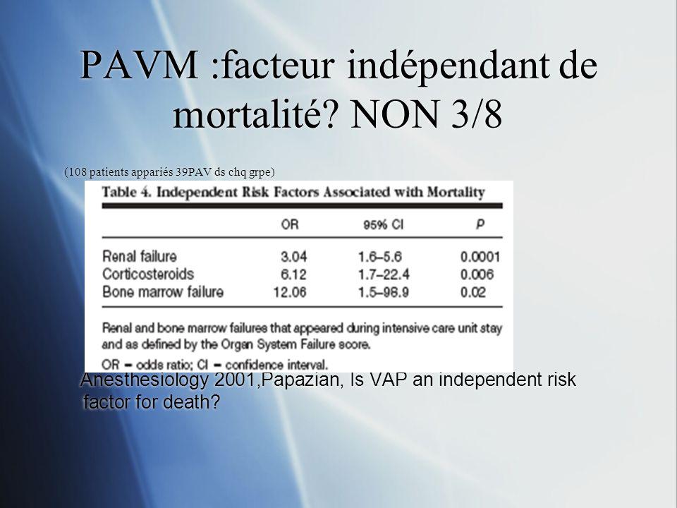 PAVM :facteur indépendant de mortalité NON 3/8