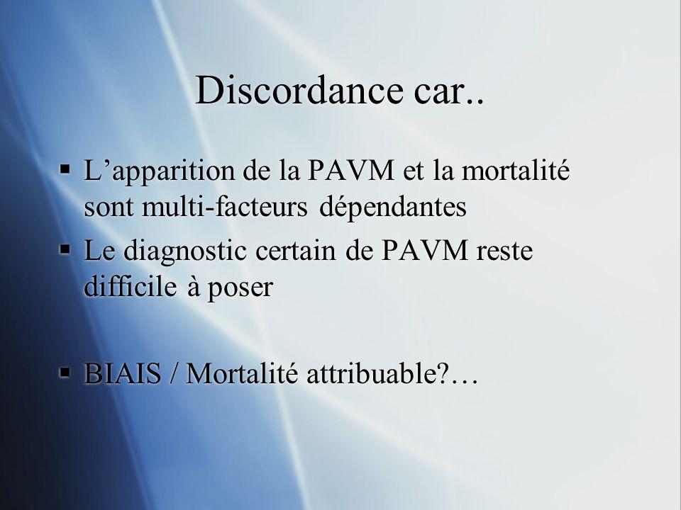 Discordance car.. L'apparition de la PAVM et la mortalité sont multi-facteurs dépendantes. Le diagnostic certain de PAVM reste difficile à poser.