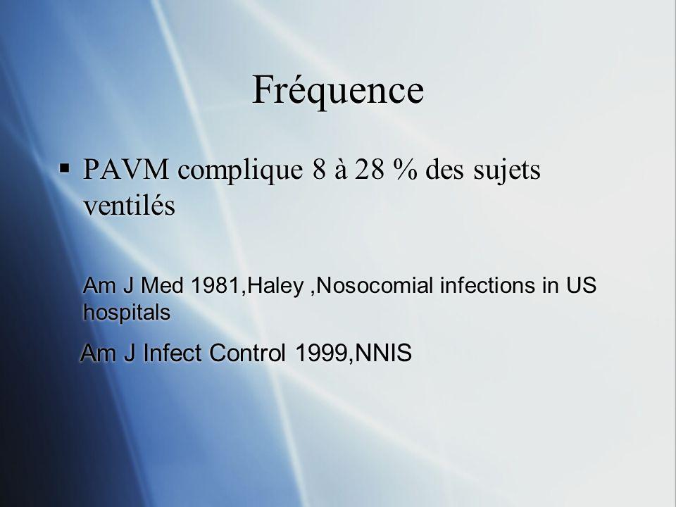 Fréquence PAVM complique 8 à 28 % des sujets ventilés