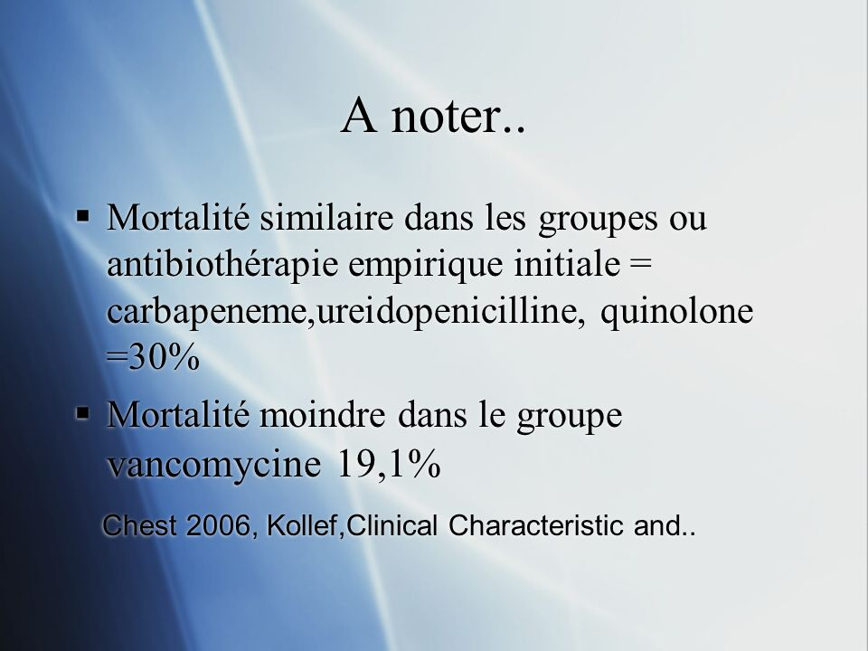 A noter.. Chest 2006, Kollef,Clinical Characteristic and..