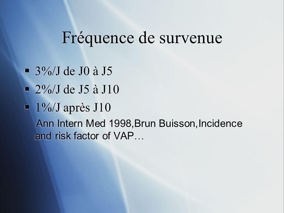 Fréquence de survenue 3%/J de J0 à J5 2%/J de J5 à J10 1%/J après J10