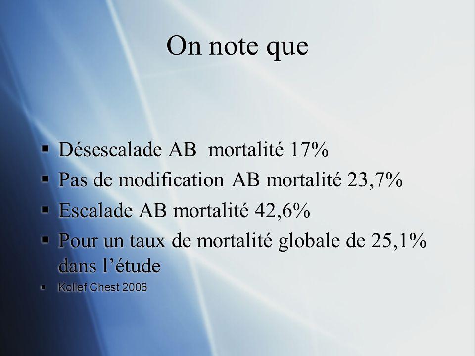 On note que Désescalade AB mortalité 17%
