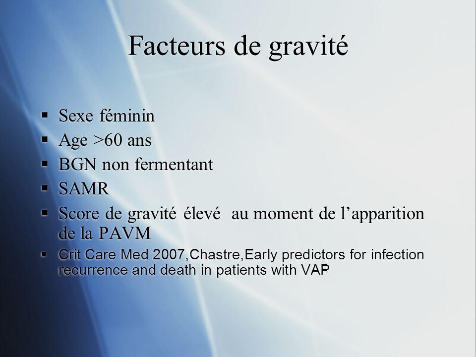 Facteurs de gravité Sexe féminin Age >60 ans BGN non fermentant