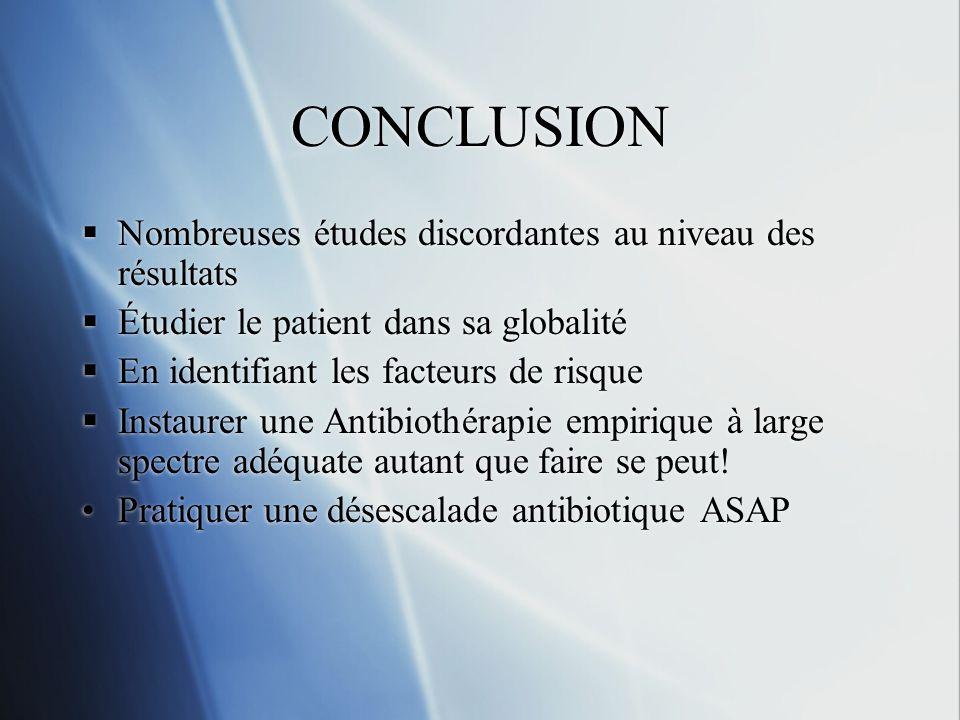 CONCLUSION Nombreuses études discordantes au niveau des résultats