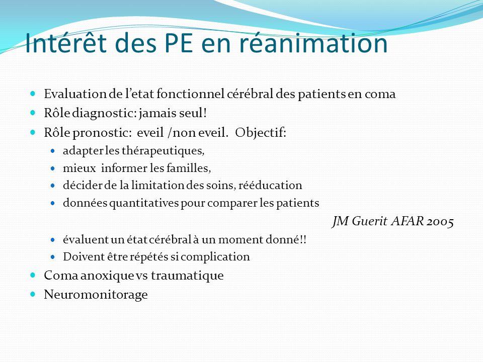 Intérêt des PE en réanimation