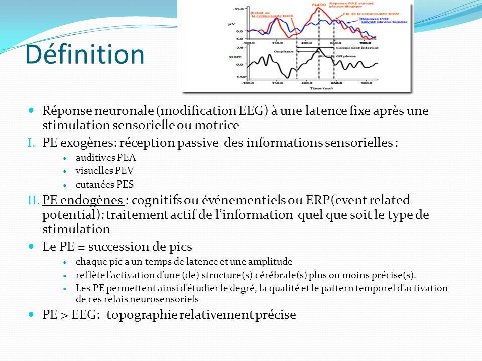 Définition Réponse neuronale (modification EEG) à une latence fixe après une stimulation sensorielle ou motrice.