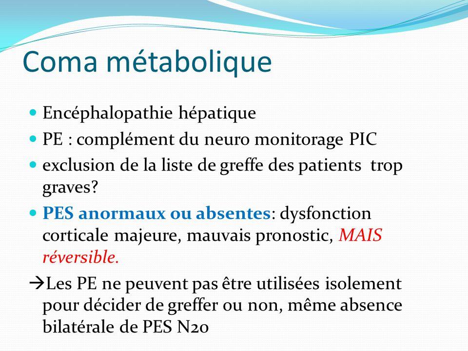 Coma métabolique Encéphalopathie hépatique