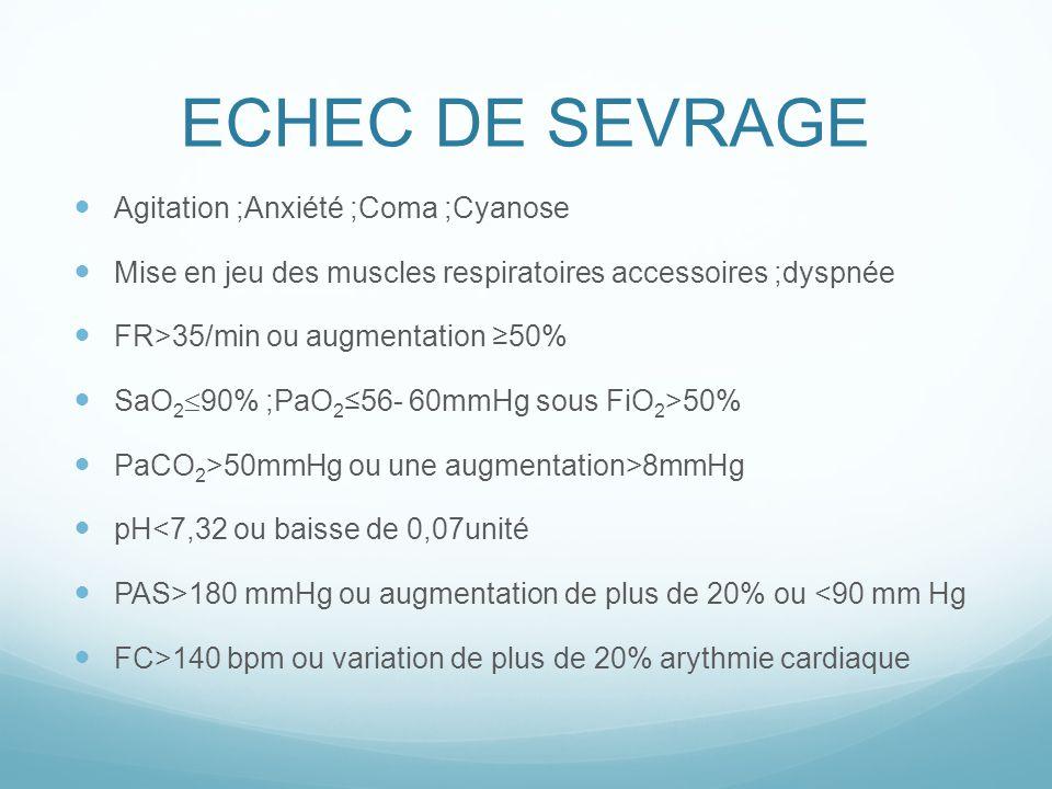 ECHEC DE SEVRAGE Agitation ;Anxiété ;Coma ;Cyanose