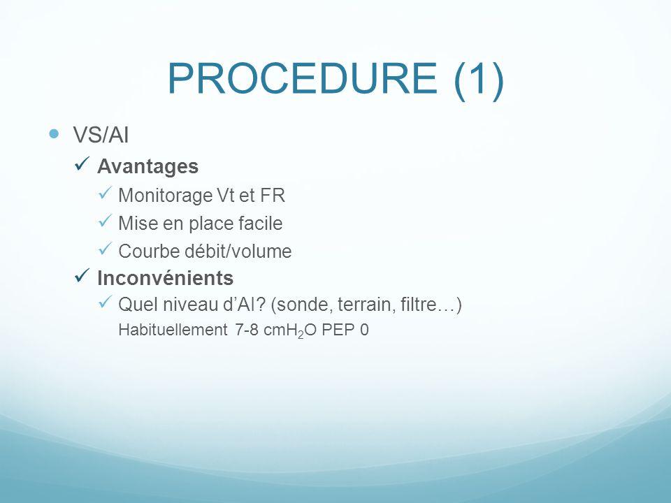 PROCEDURE (1) VS/AI Avantages Inconvénients Monitorage Vt et FR