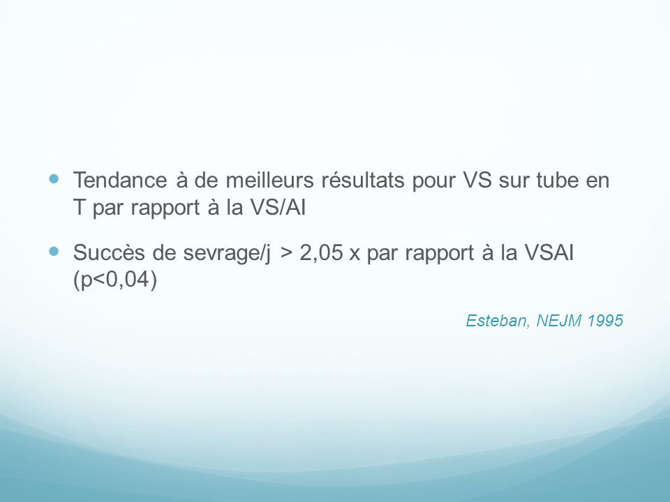 Succès de sevrage/j > 2,05 x par rapport à la VSAI (p<0,04)