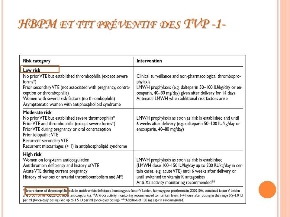 HBPM et ttt préventif des TVP -1-