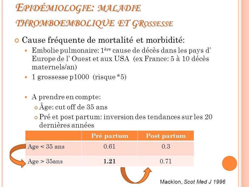 Epidémiologie: maladie thromboembolique et grossesse