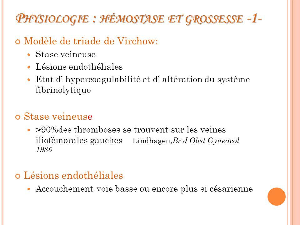 Physiologie : hémostase et grossesse -1-