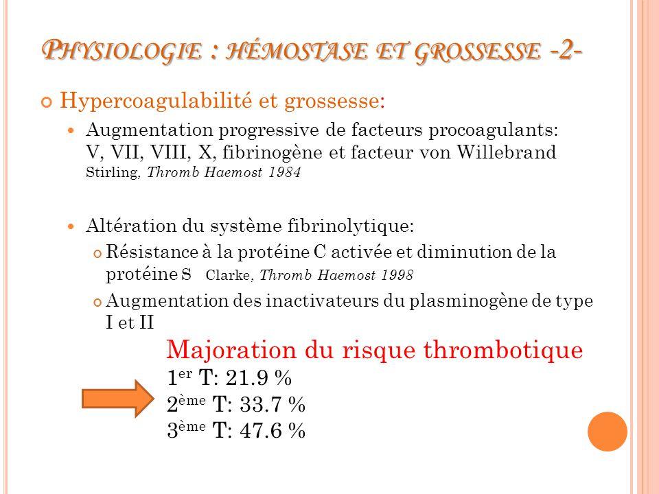 Physiologie : hémostase et grossesse -2-