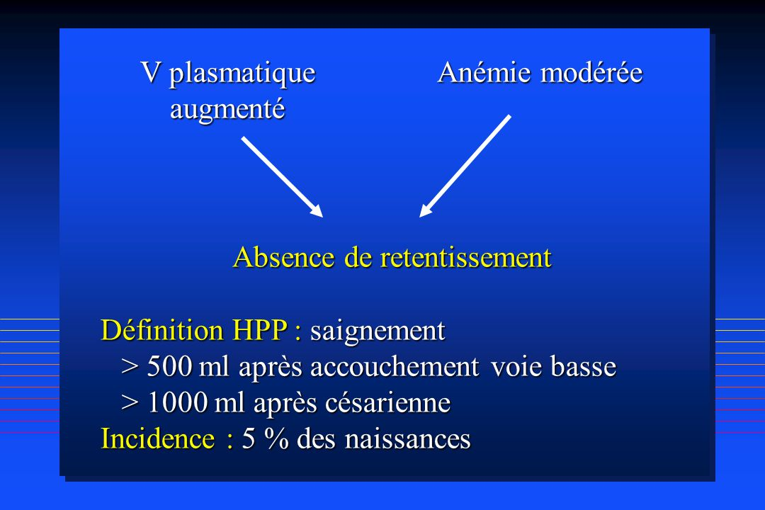 V plasmatique Anémie modérée
