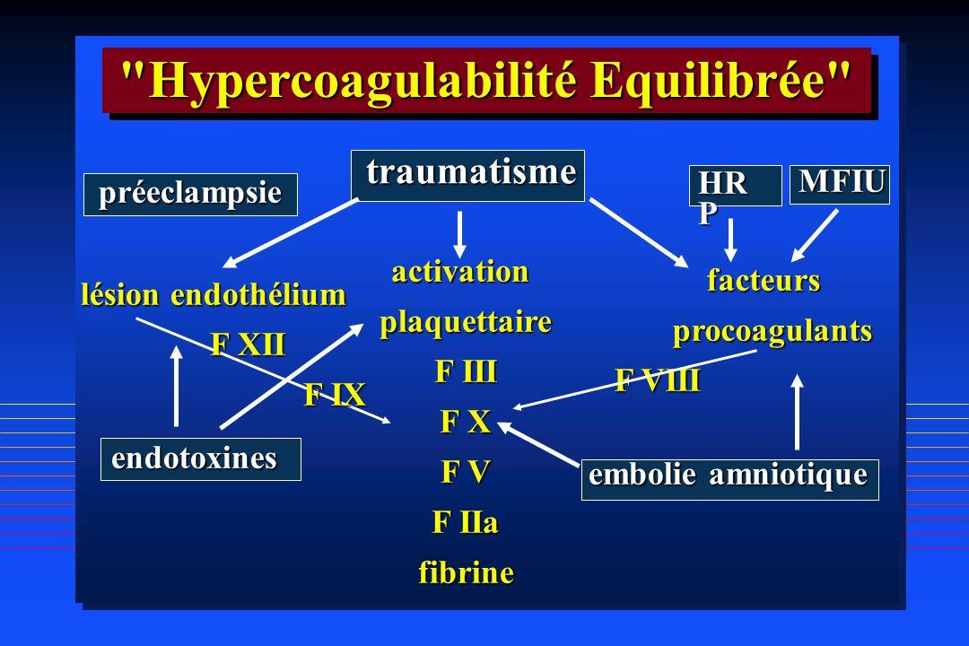 Hypercoagulabilité Equilibrée