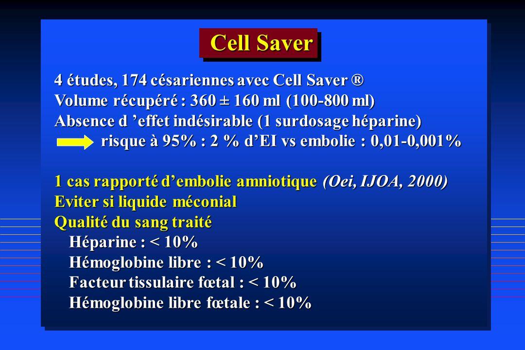 Cell Saver 4 études, 174 césariennes avec Cell Saver ®