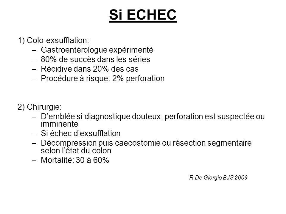Si ECHEC 1) Colo-exsufflation: Gastroentérologue expérimenté